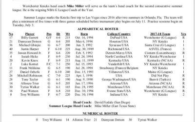Knicks Announce G League Roster & Coaches